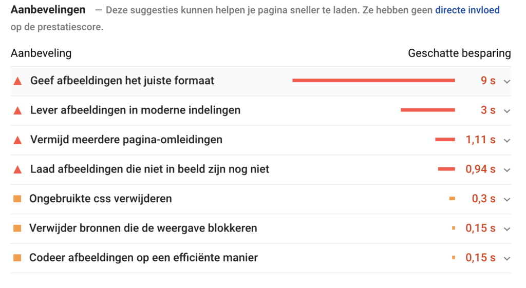 page speed tester optimalisaties 1