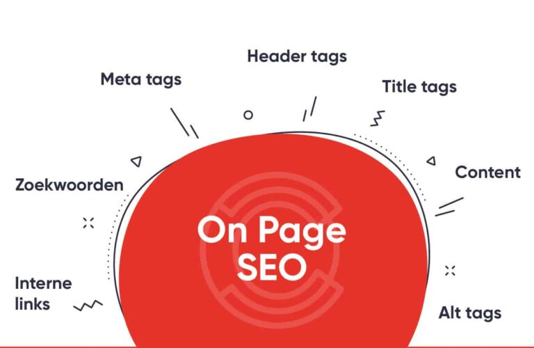 On page SEO onderverdeling